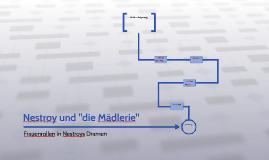 """Nestroy und """"die Mädlerie"""""""