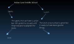 indian land middle school