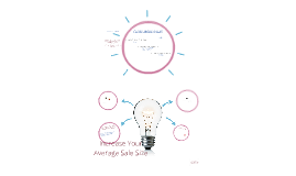 V3: 2 Ways to Increase Average Sale