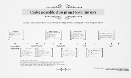 Copy of Structure d'un projet Savanturiers