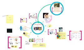 Copy of Copy of Elementos de la comunicación