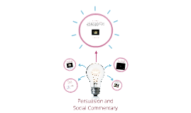 Copy of Creating a Persuasive Speech