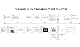 History of the Internet and WWW