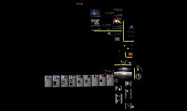 Copy of Astronomy