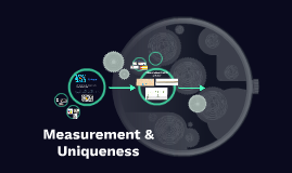 Measurement & Uniqueness