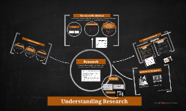 Copy of Understanding Research