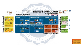 BIM USE Ontology