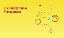 Copy of The Supply Chain Management