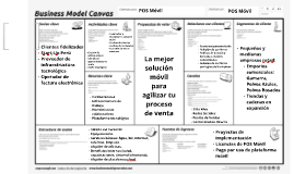 Copy of Modelo de Negocio TeamSoft v2.0