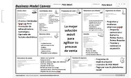 Copy of Modelo de Negocio TeamSoft v2.0