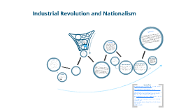 Copy of Industrial Revolution and Nationalism