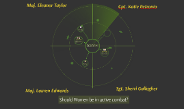 Copy of Should Women be in active combat?