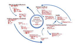 Sémiotika schizofrenie: znaky, indexikalita a jáství