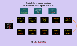 Polish Basics: Phonemes and Speech Parts