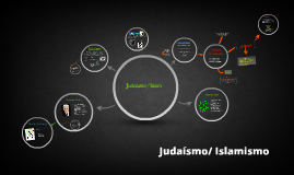 Copy of Judaísmo/ Islam