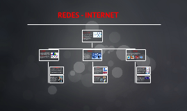 Copy of REDES - INTERNET