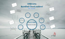 Arts Bundled ClassLoaders