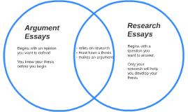 Copy of Argument