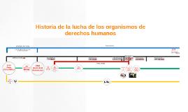 Linea de tiempo Organismos de DDHH