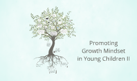Copy of Promoting Growth Mindset in Young Children II