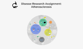 Disease Research Assignment: Atherosclerosis