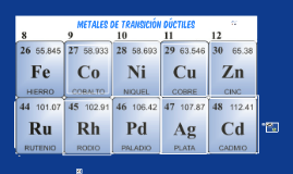 Metales de trancicion ductiles by francisco torres on prezi copy of metales de trancicion ductiles urtaz Image collections
