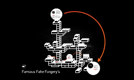 Famous Fake Forgery's