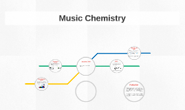 Music Chemistry
