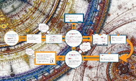 Copy of Unconscious Thought Theory Timeline