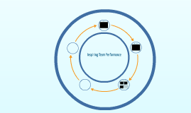 Effective Listening Skills Videos