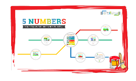 5 Numbers You Need To Know