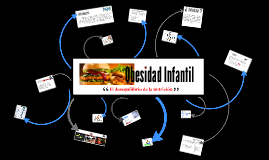 Copy of Obesidad Infantil