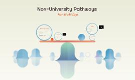 Non-University Pathways