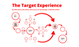 The Target Experience - Old