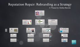 Reputation Repair: Rebranding as a Strategy