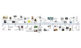 Etfos Timeline 1825-1980