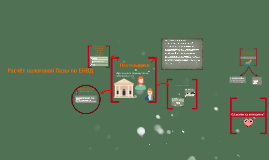 Расчёт налоговой базы по ЕНВД