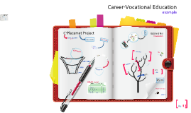 Career -Vocational Edu