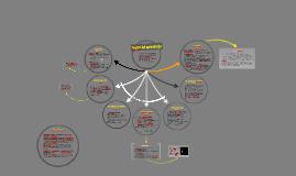 2.1 Teorias del aprendizaje
