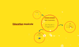 Education musicale: l'orchestre symphonique, partie 5