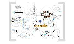 Copy of Copy of Moodle