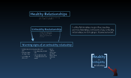 Copy of Healthy and Unhealthy Relationships
