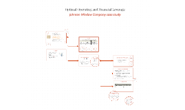 Copy of Optimal Operating and Financial Leverage