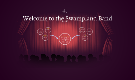 Welcome to the Swampland Band