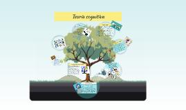 Copy of La teoria cognitiva de aprendizaje
