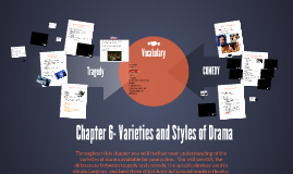 Copy of Chapter 6- Varieties of Drama
