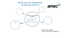 What does my department do and my role in it