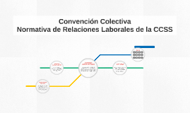 Convención Colectiva