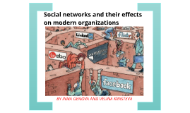 social network and business