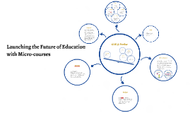 Launching the Future of Education with Micro-Courses